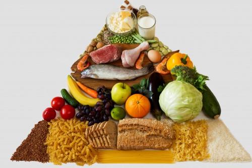 Культура питания 21 века